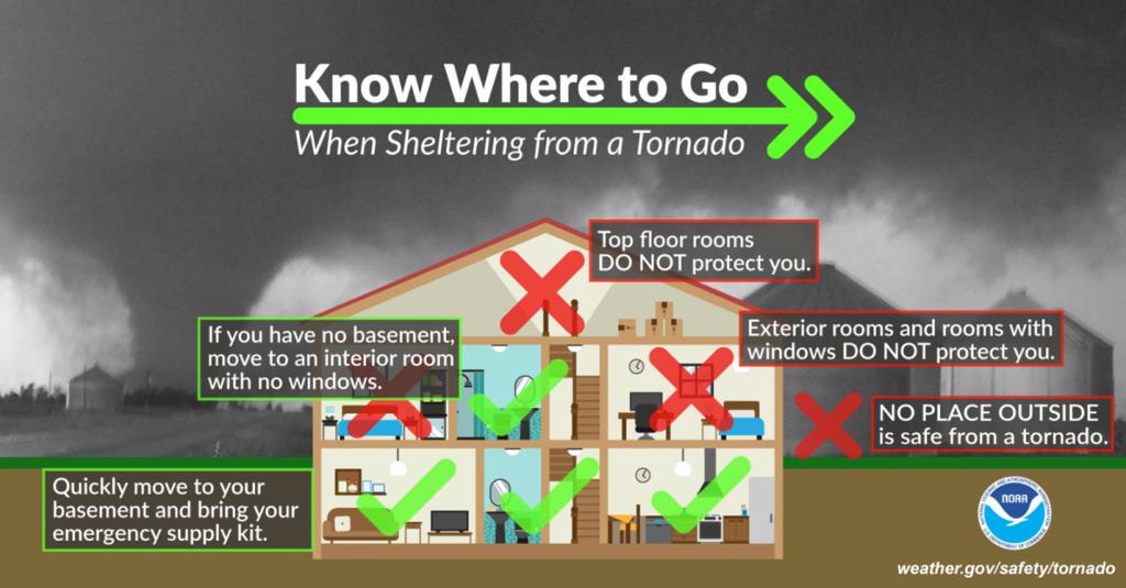 Severe Weather Safety Plan Tornado